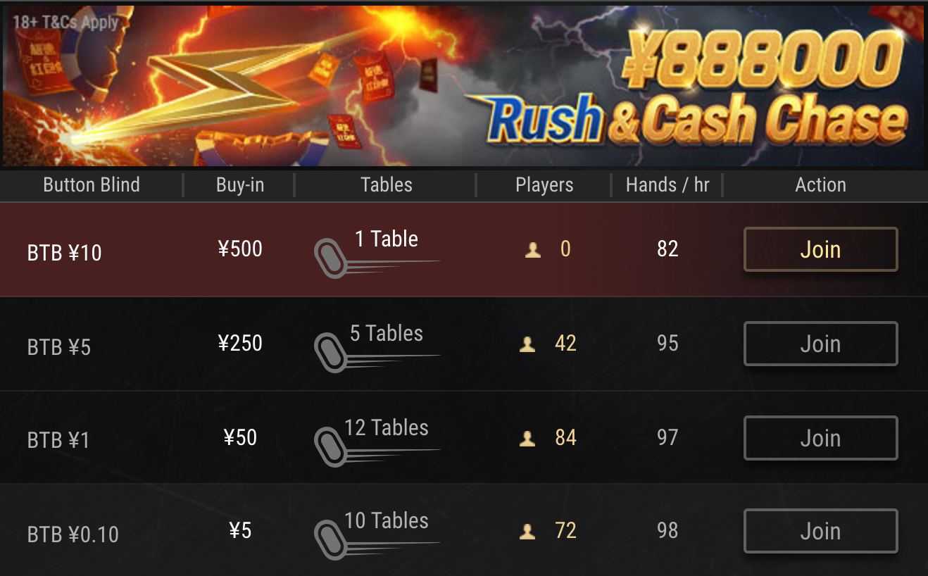 rush poker gg
