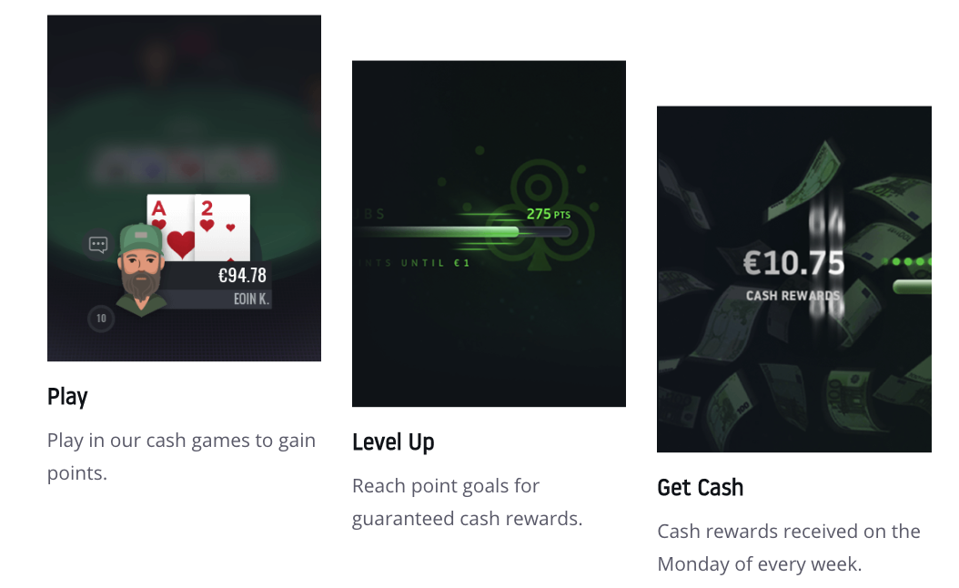 Run It Once Poker Now Offering Up To 75% RakeBack!