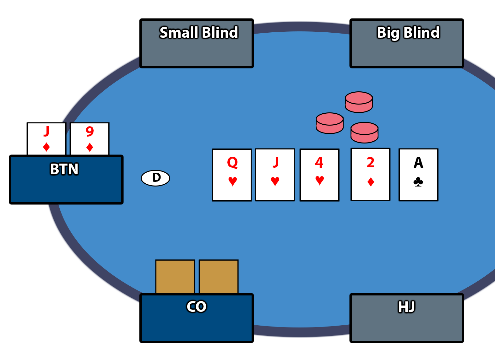 bluff catching example