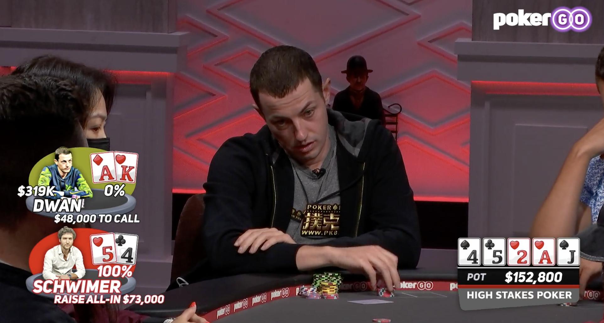 tonton poker taruhan tinggi musim 8